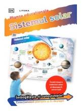 SISTEMUL SOLAR (planse educationale infoliate)